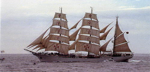 мореплаватели, первопроходцы, исследователи